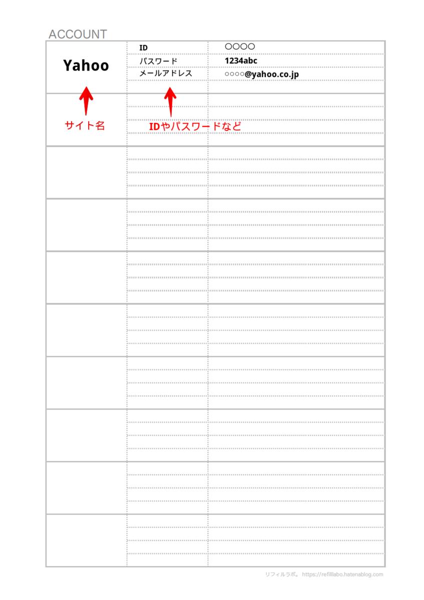 f:id:setuyakuhappylife:20200326113656p:plain