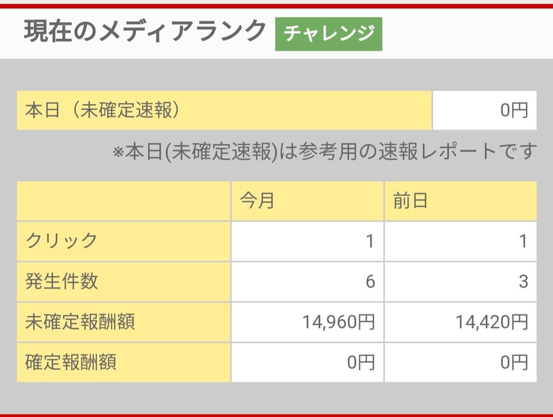 f:id:setuyakuseikatu1222:20210321124627j:plain