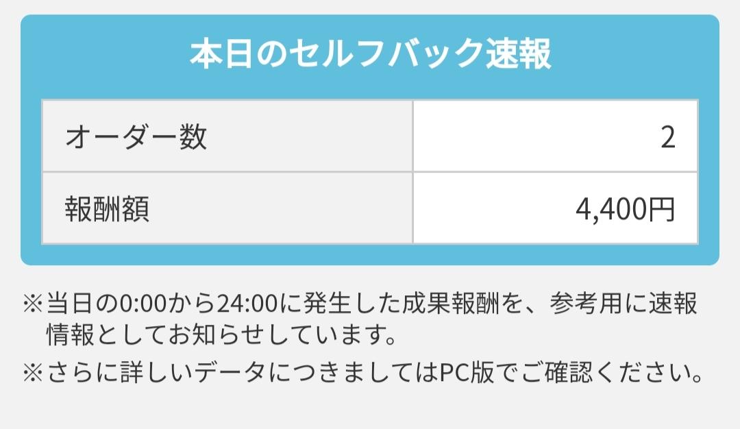 f:id:setuyakuseikatu1222:20210322221511j:plain