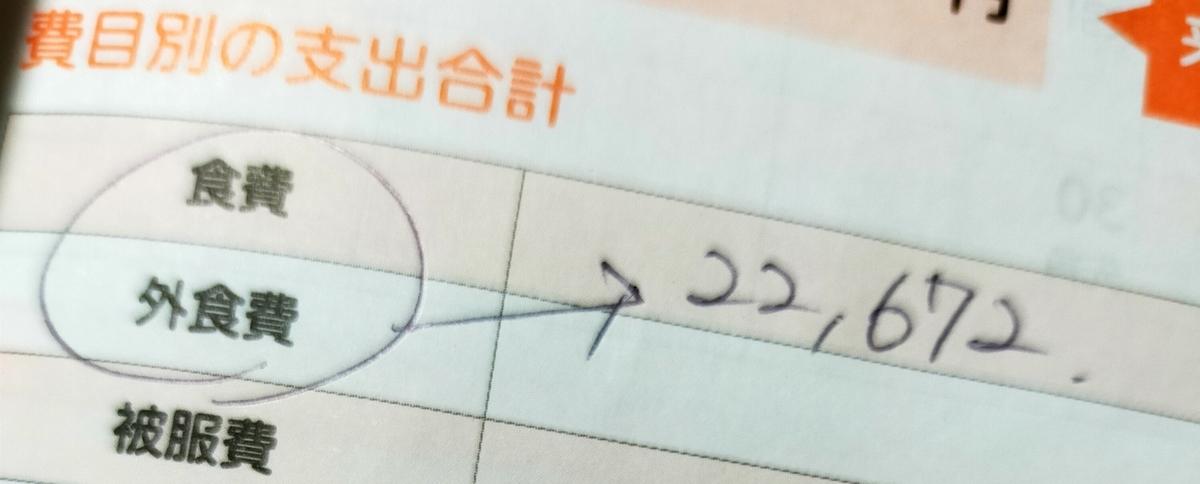 f:id:setuyakuseikatu1222:20210406212701j:plain