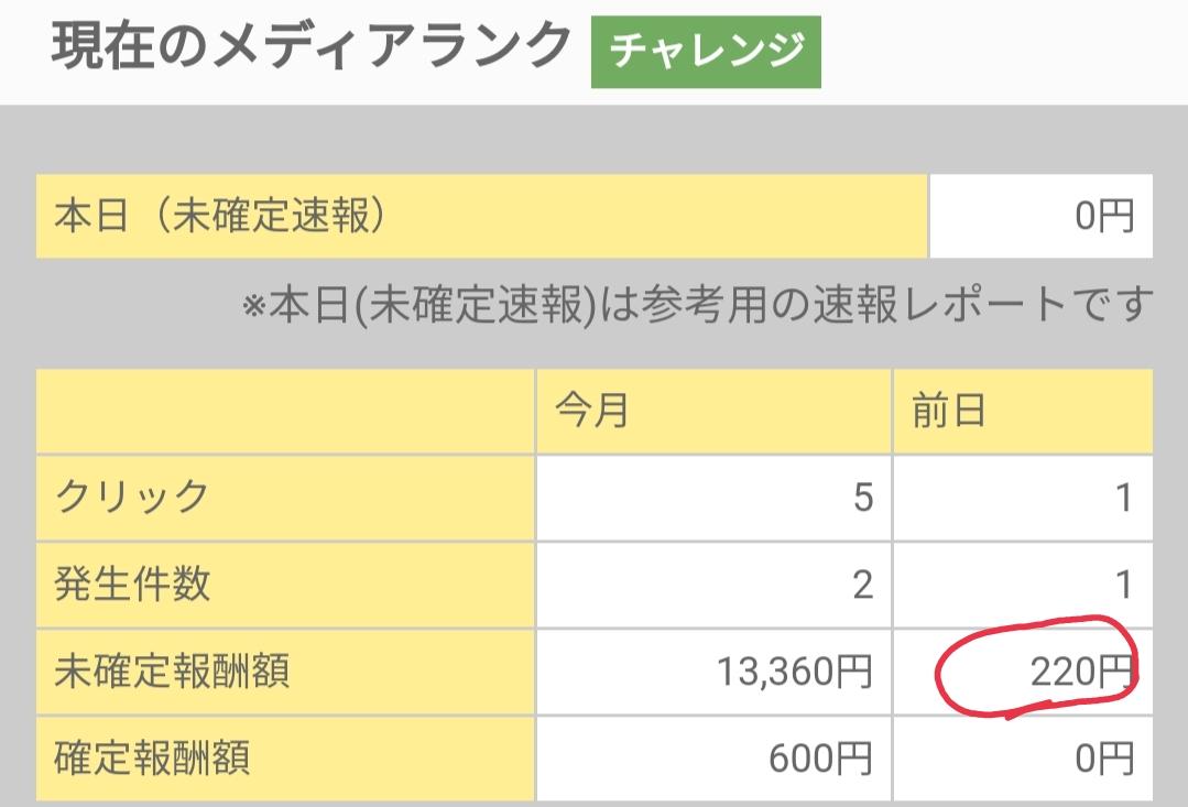 f:id:setuyakuseikatu1222:20210413104821j:plain