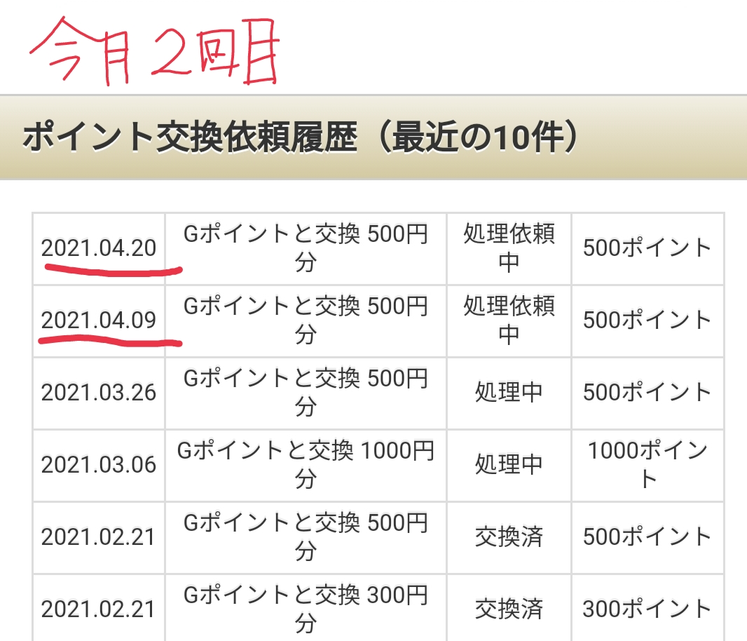 f:id:setuyakuseikatu1222:20210420115851j:plain