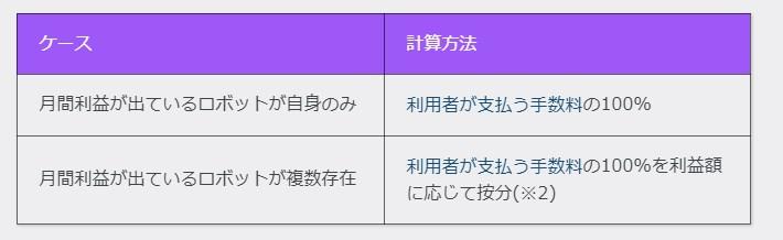 f:id:sevendream:20180916125126j:plain
