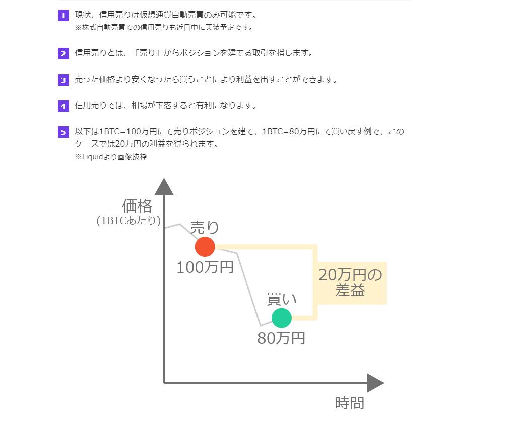 f:id:sevendream:20190414114045p:plain