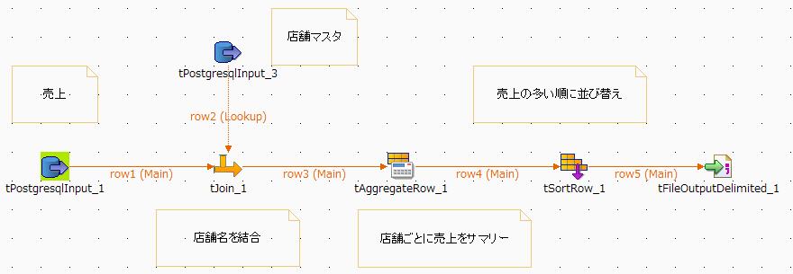 f:id:seyoshinori:20160616201720p:plain