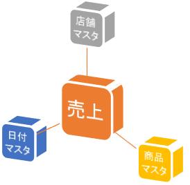f:id:seyoshinori:20160616201807p:plain