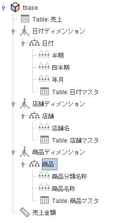f:id:seyoshinori:20160830191737p:plain