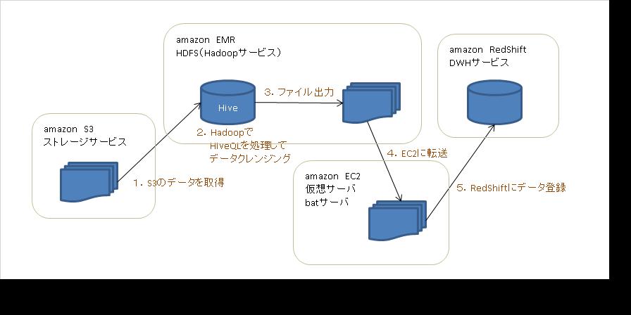 f:id:seyoshinori:20161219000340p:plain