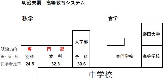 f:id:sf63fs:20190828175111p:plain
