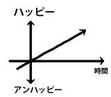 f:id:sfsingularity:20170111105150j:plain