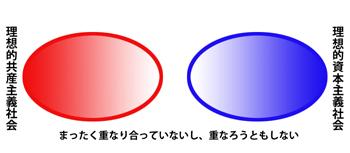 f:id:sfsingularity:20170323105828j:plain