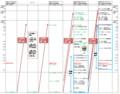 タイムトラベルサスペンス映画「デジャヴ」 時間軸考察最新版