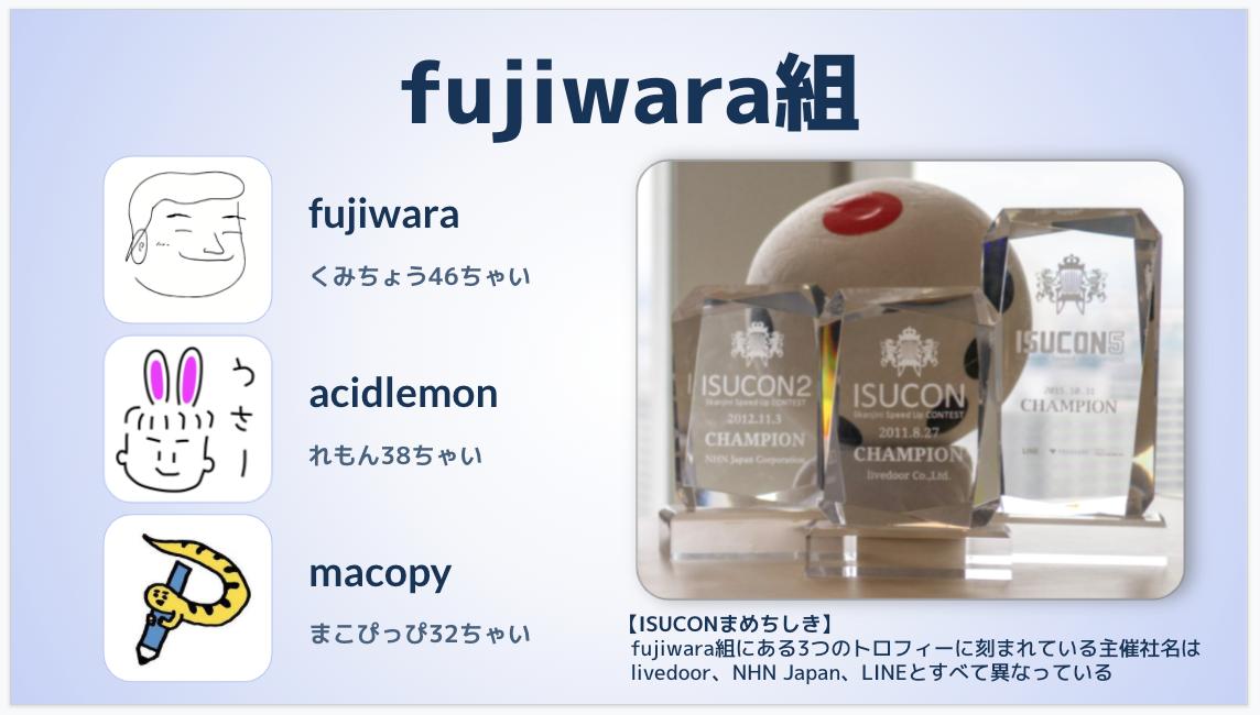 f:id:sfujiwara:20210921113931p:plain