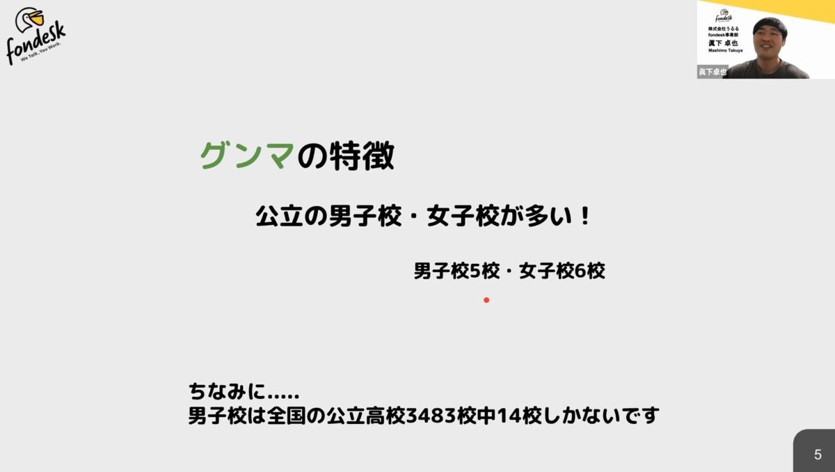 f:id:sfurusato:20210816165418p:plain