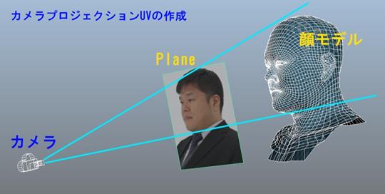 f:id:sgtech:20181224005259p:plain