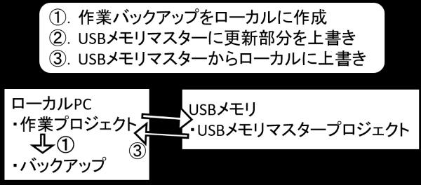 f:id:sgtech:20200126210424p:plain