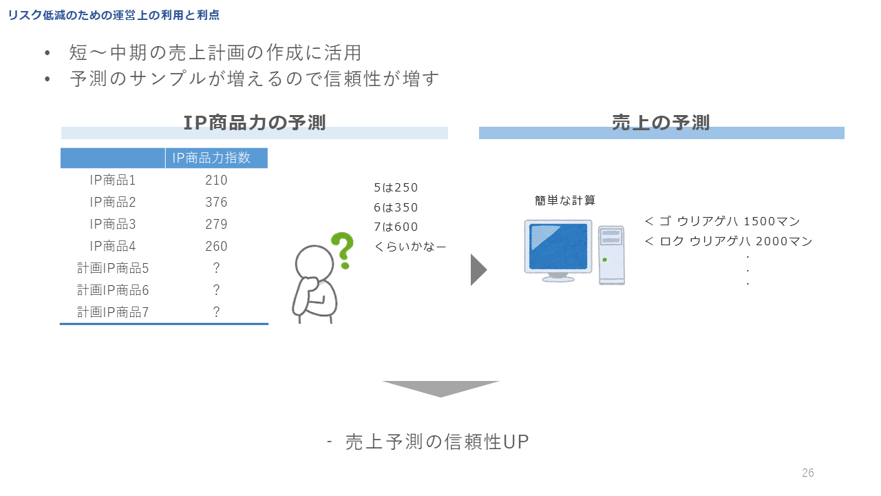 f:id:sgtech:20210720210603p:plain
