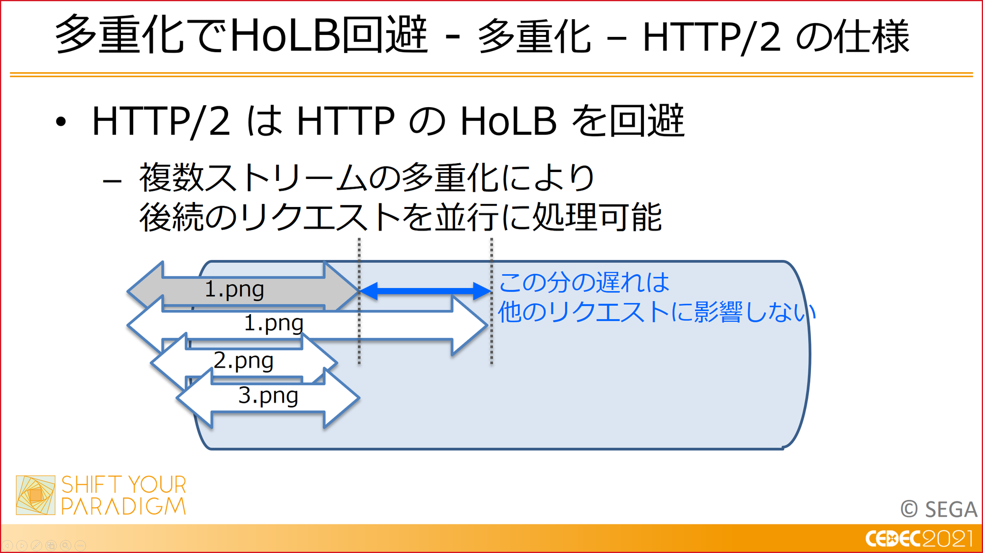 f:id:sgtech:20210720210850p:plain
