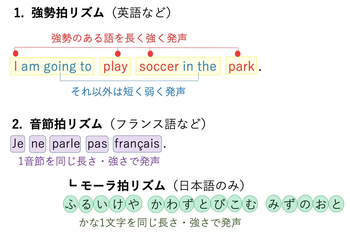 日本人の英語がネイティブに通じない本当の理由-01