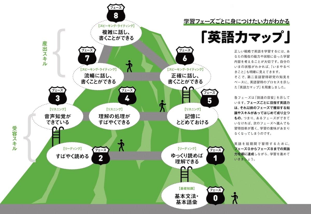 english-map-new-1