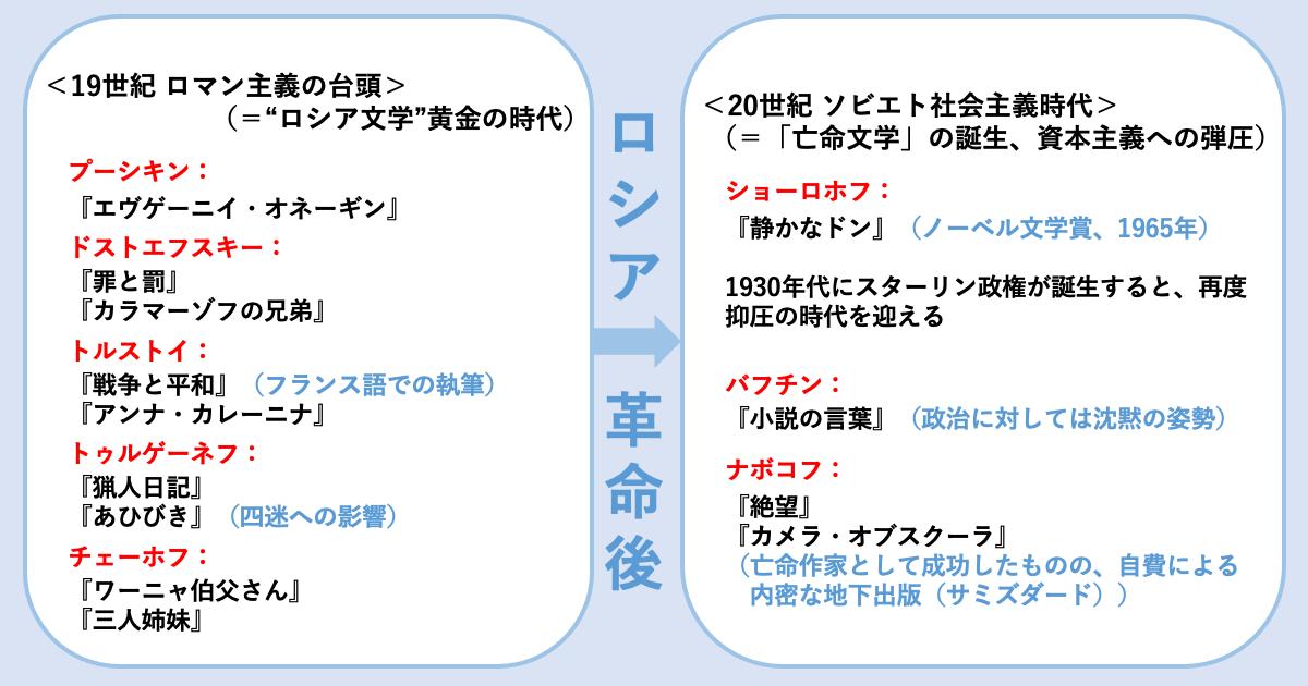 ダブル・ループ学習04