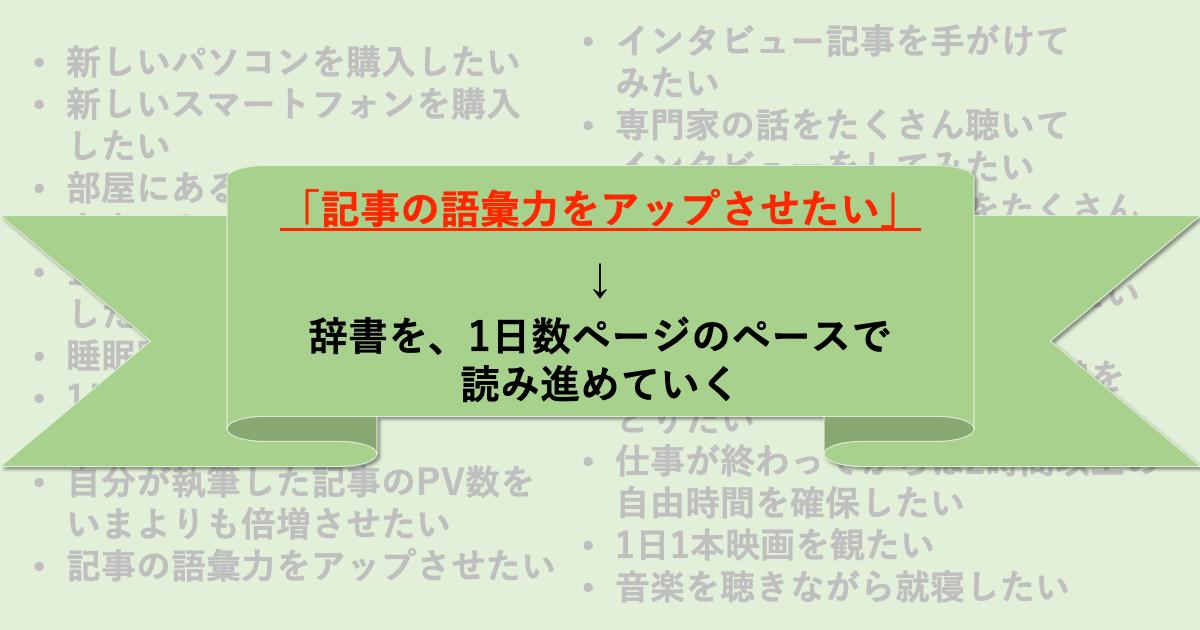 「ワン・シング・リスト」で管理する方法05