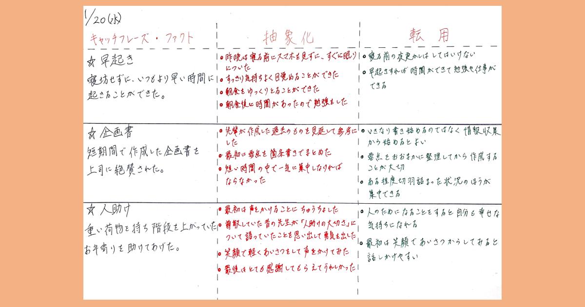 前田裕二流3つのステップで日常を書き留めてみた04