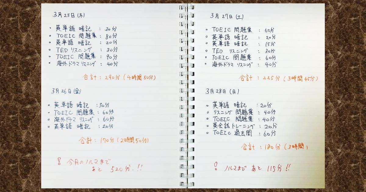 つまらない勉強を楽しくする方法04