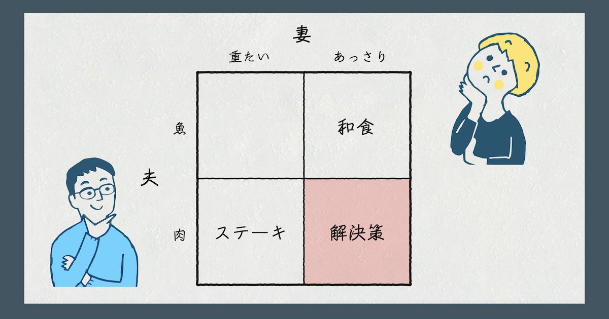 平井孝志先生インタビュー「本質を切りとる田の字思考」02