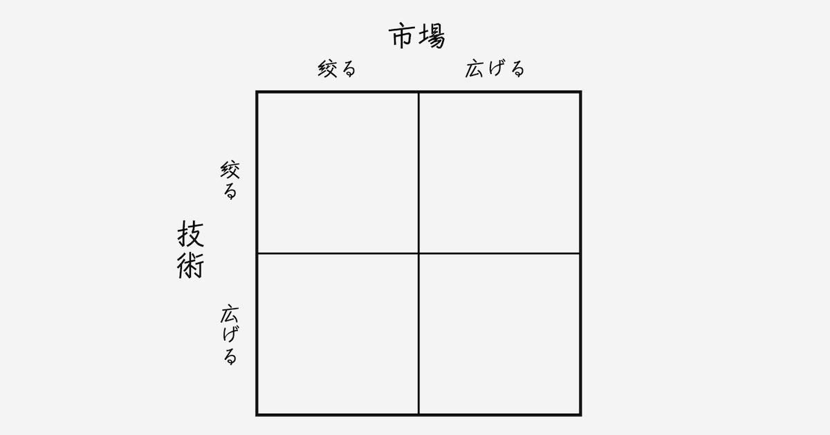 平井孝志先生インタビュー「本質を切りとる田の字思考」04