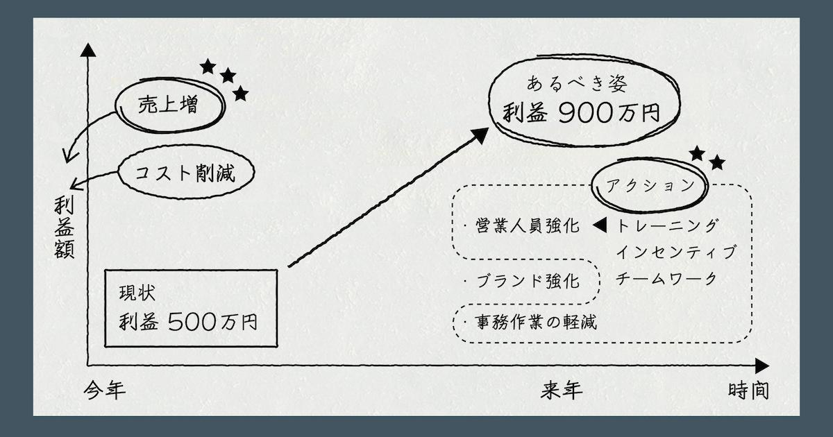 平井孝志先生インタビュー「図で考えるメリット」04