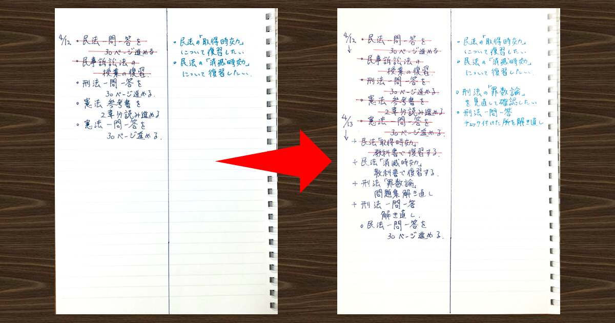 学習リストがこなせない人に最適な「Doingリスト」01