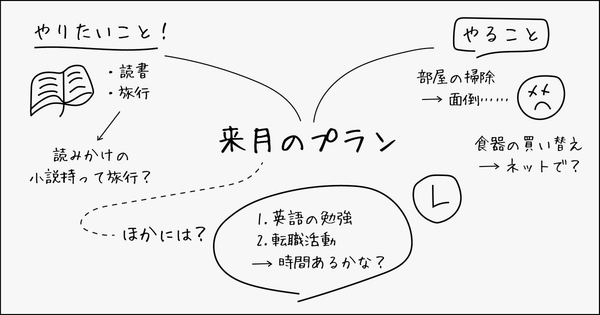 柏野尊徳さん「スタンフォード式超ノート術」04