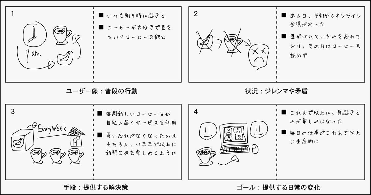 柏野尊徳さん「ストーリー・ボード」04