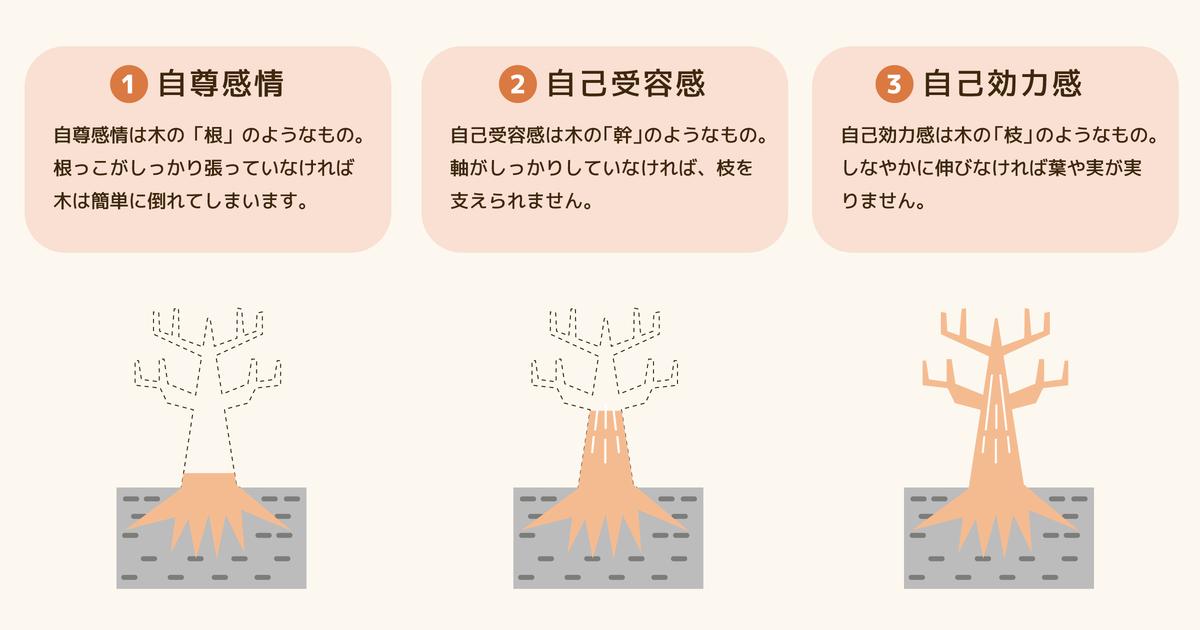 中島輝さん「習慣化成功までの66日間の過ごし方」02