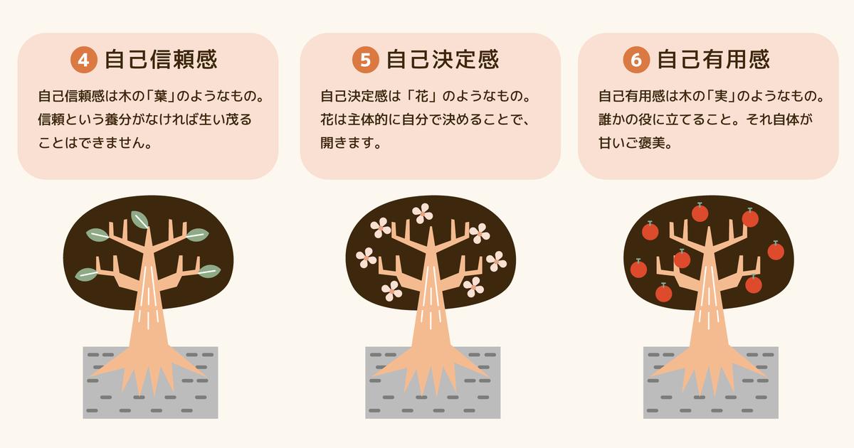 中島輝さん「習慣化成功までの66日間の過ごし方」03