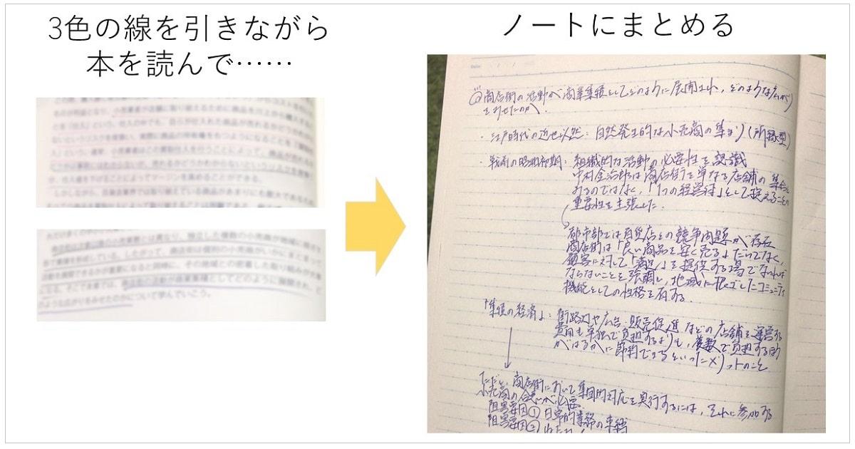 3色ボールペン読書法04
