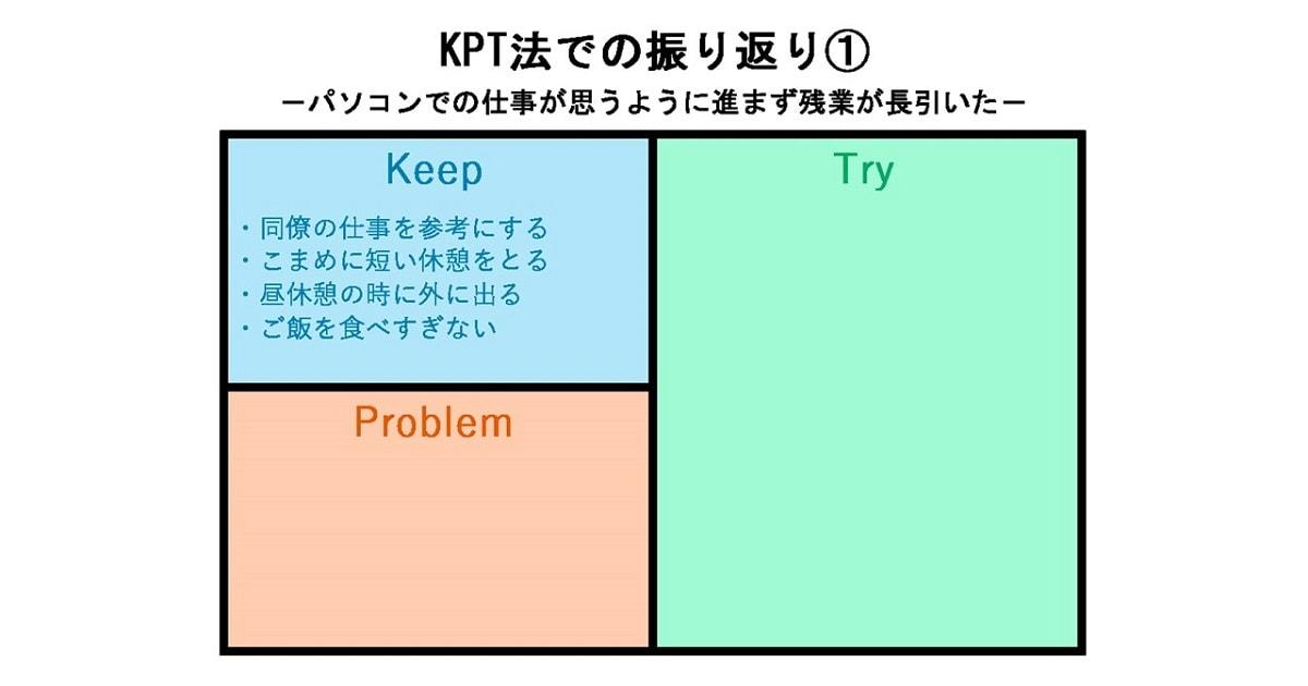 KPT法による振り返り術06