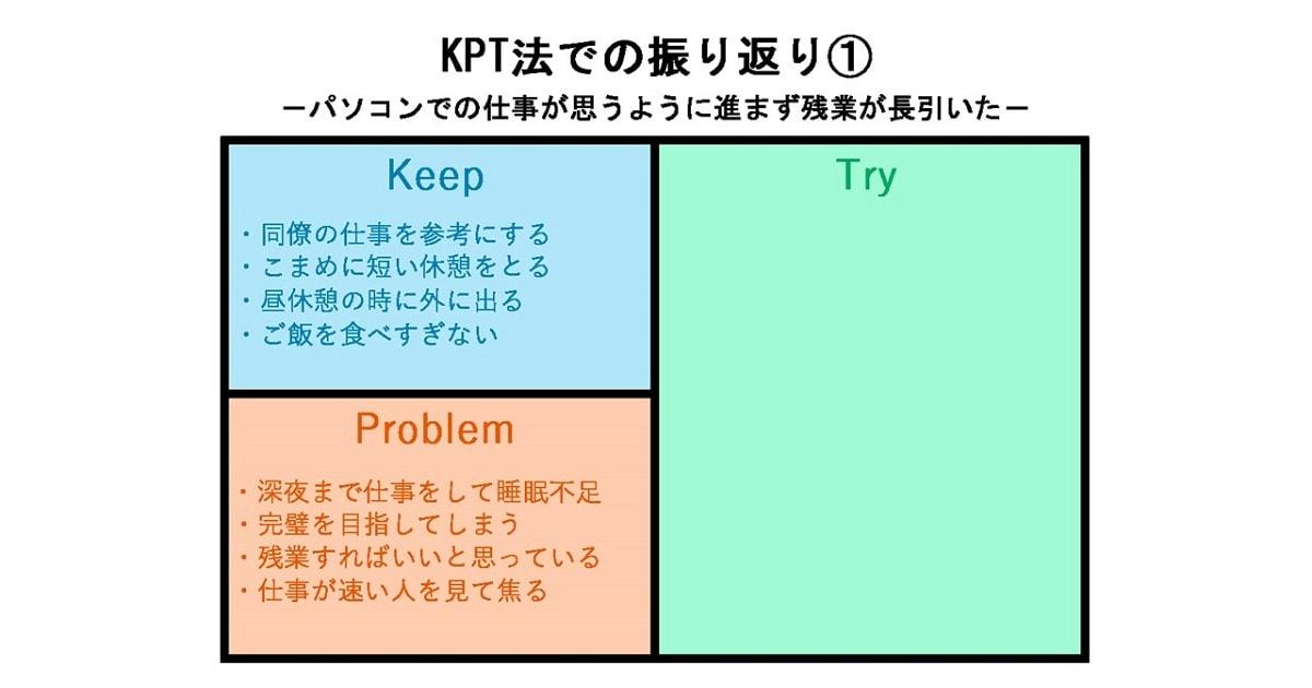 KPT法による振り返り術07