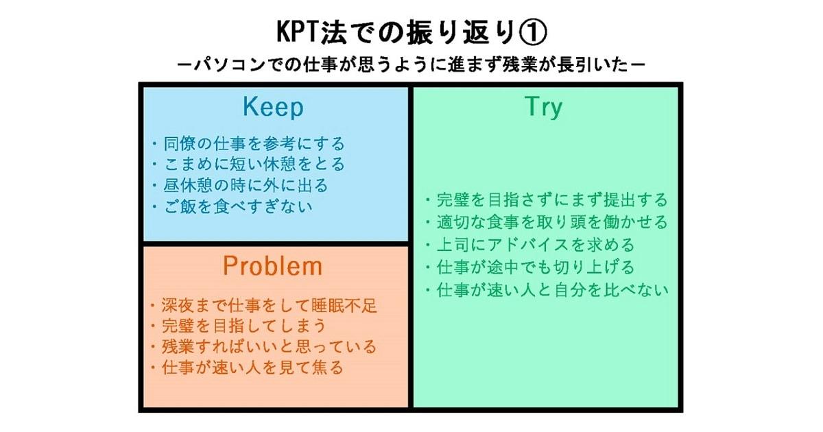 KPT法による振り返り術08