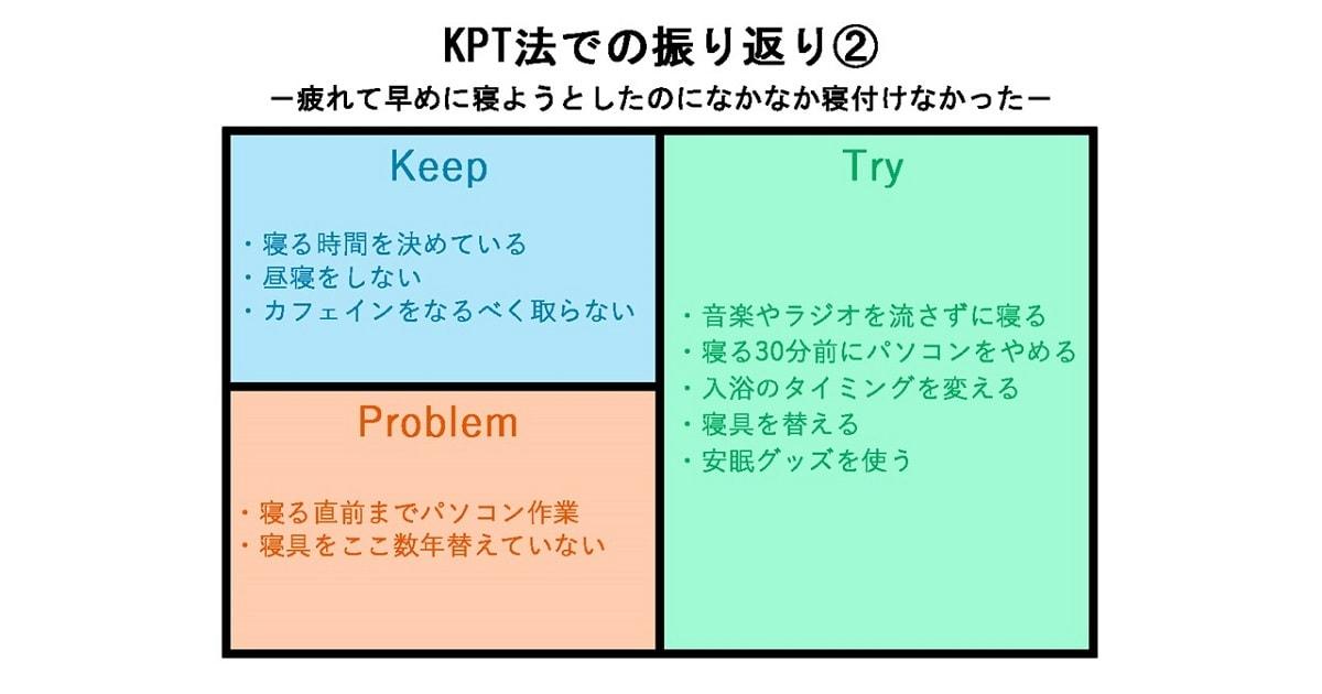 KPT法による振り返り術09