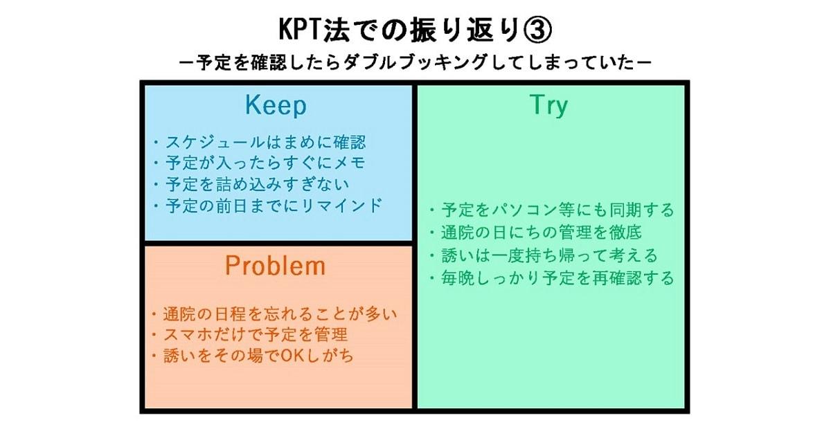 KPT法による振り返り術10