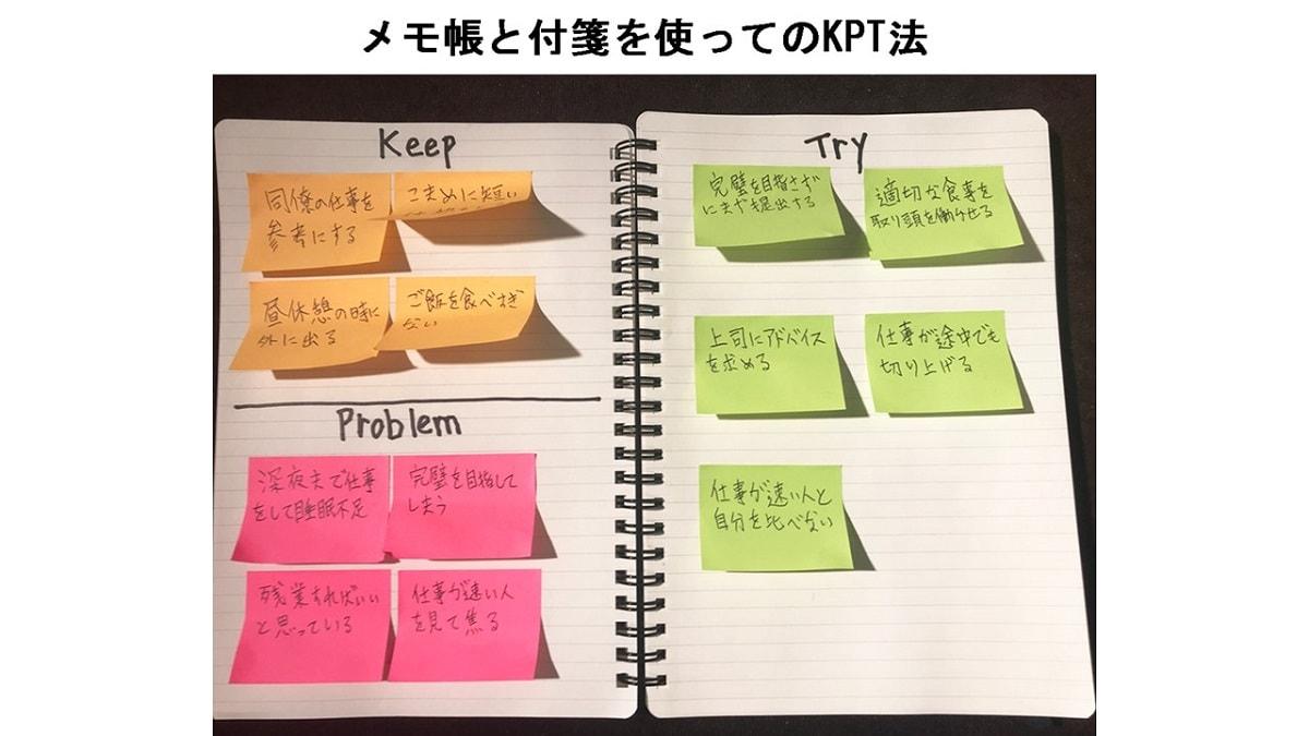 KPT法による振り返り術11