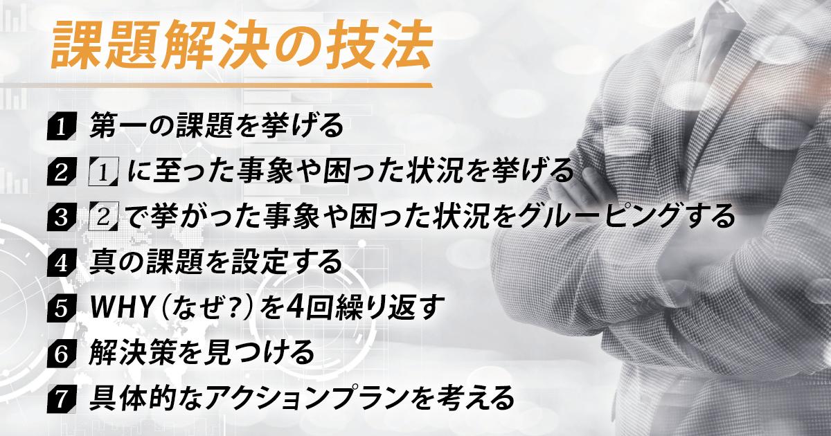 阿比留眞二さんインタビュー「課題解決の技法」03