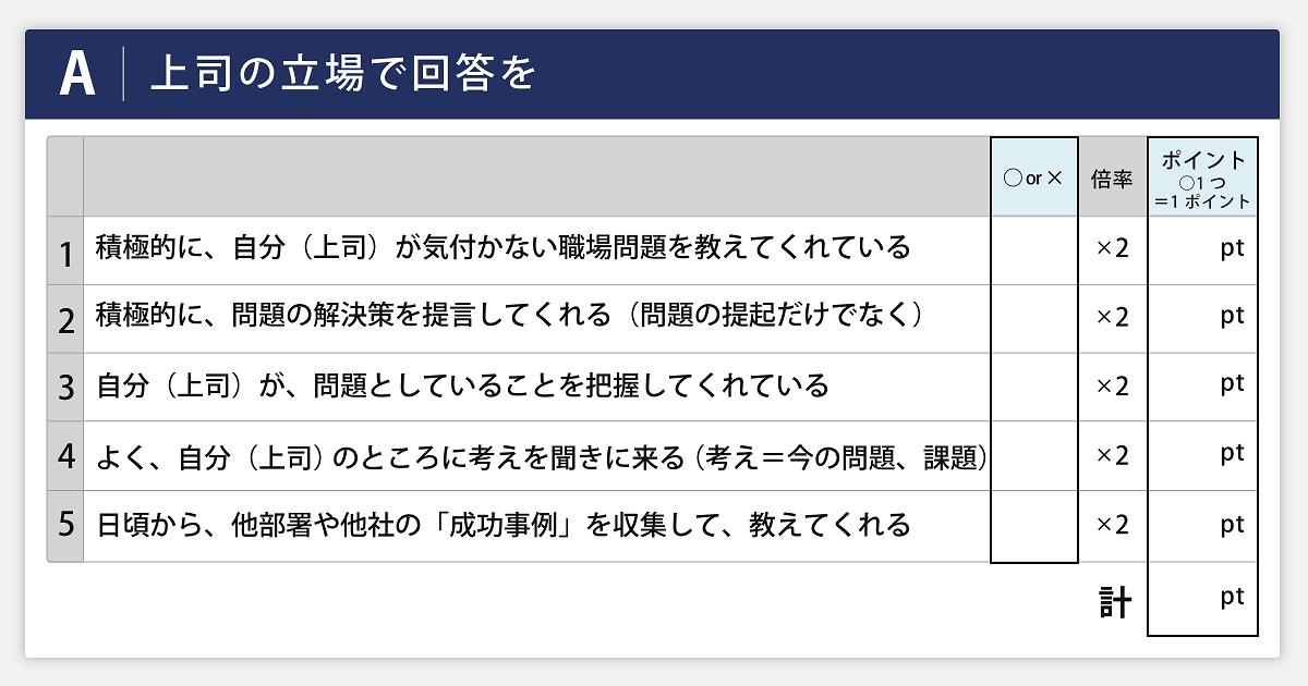 伊庭正康さんインタビュー「デキる部下はフォロワーシップが高い」04