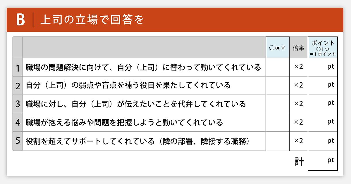 伊庭正康さんインタビュー「デキる部下はフォロワーシップが高い」05