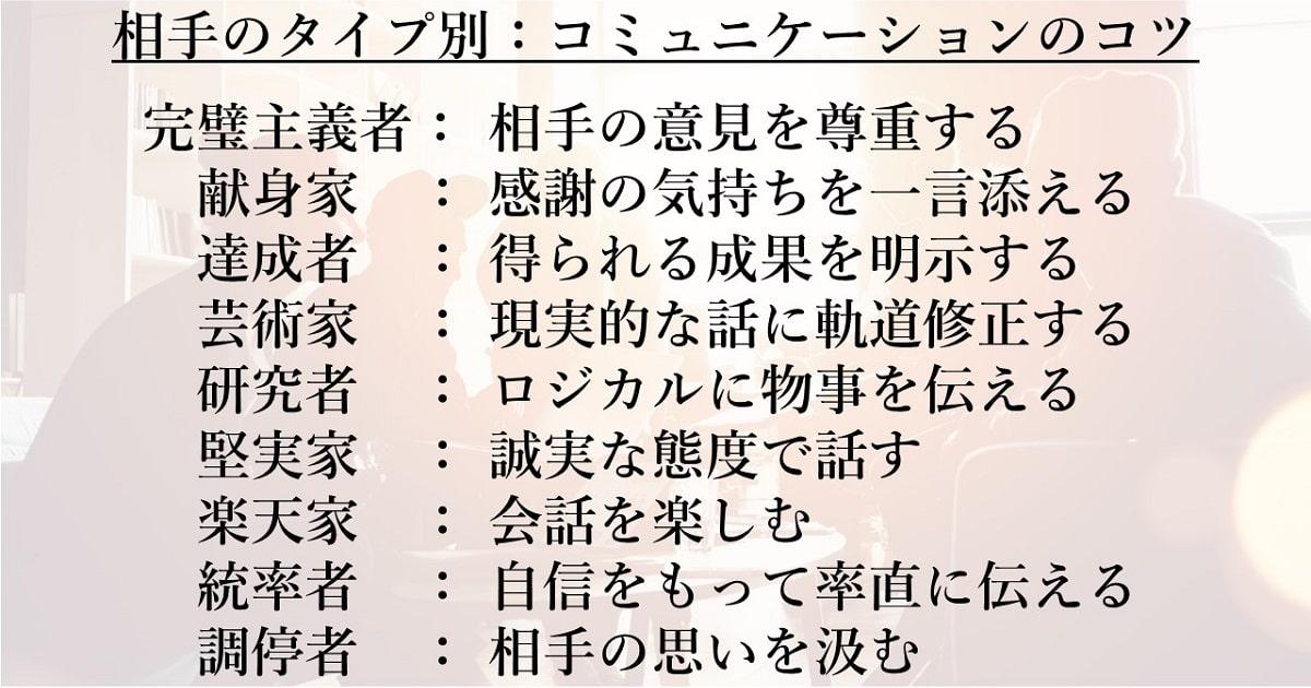 9つの性格タイプ別・最適なコミュニケーション術06n