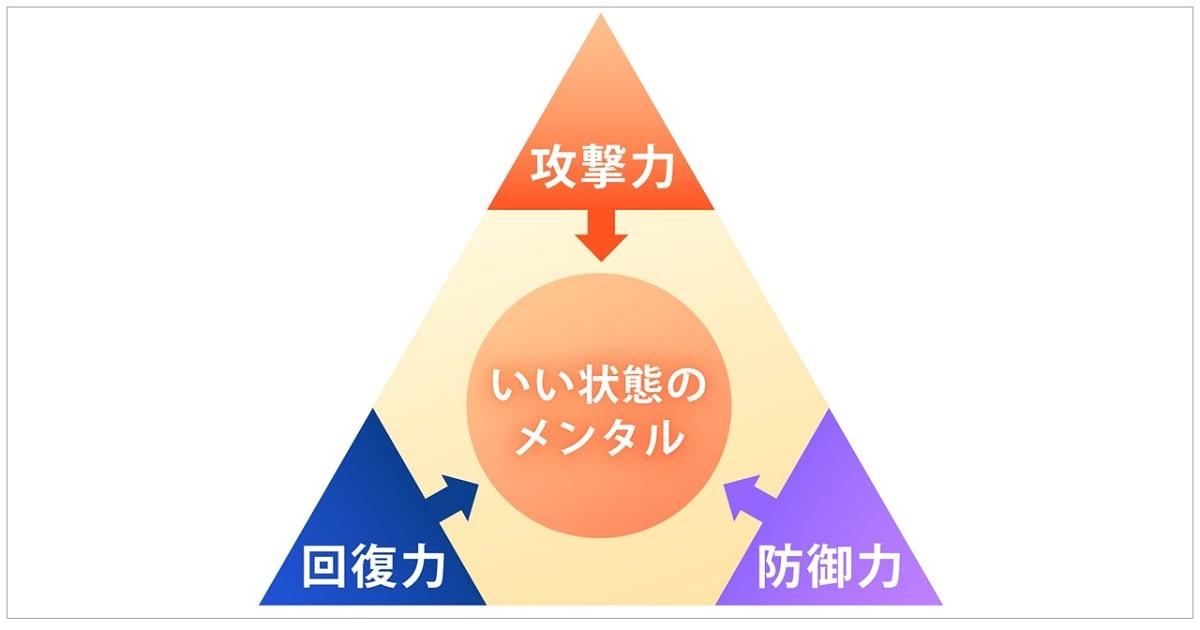 星渉さん「強いメンタルを手にする方法」03