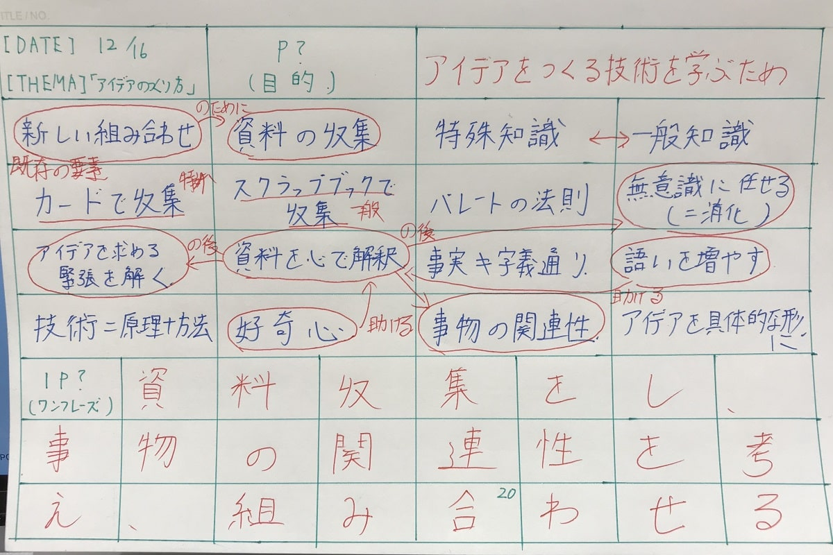 「紙1枚」でまとめる勉強法02