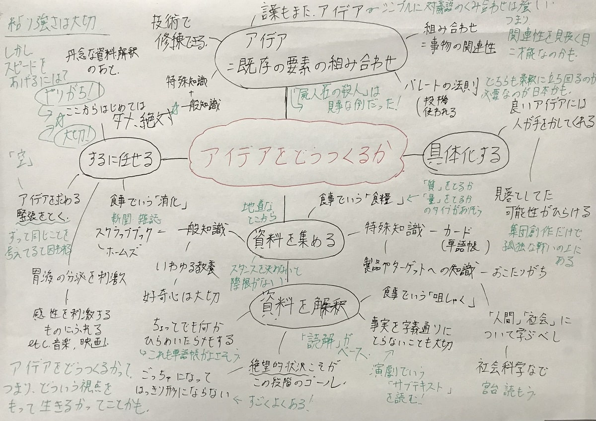 「紙1枚」でまとめる勉強法04